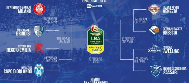 Il tabellone delle Final Eight 2017