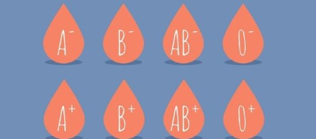 Saiba o que seu tipo sanguíneo pode revelar sobre sua personalidade