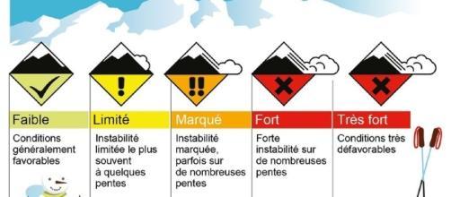INFOGRAPHIE - Avalanches : voici les nouveaux pictogrammes