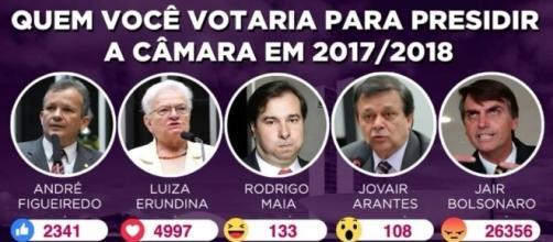 """Votação feita pela página """"PT na Câmara"""""""