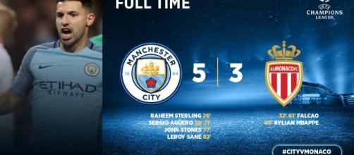 Manchester City-Monaco 5-3: super Aguero, il City trema ma vince