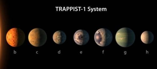 Anuncio de la NASA: Un telescopio de la NASA descubre un sistema ... - elpais.com