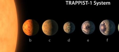 NASA: scoperti nuovi pianeti in cui potrebbe esserci vita