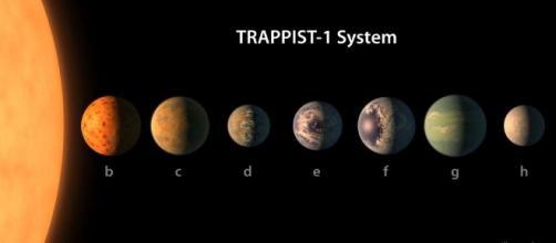 7 exoplanètes de la taille de la Terre découvertes à 40 années lumières de nous !