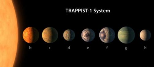 Astronomers discover seven Earth-like planets that could hold life ... - thestar.com