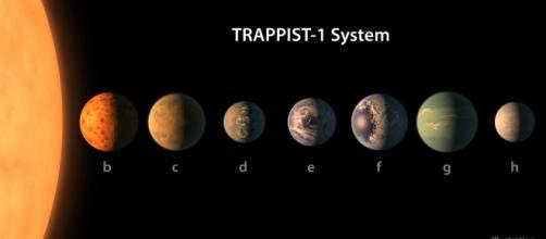 La NASA halla siete planetas similares a la Tierra   NW Noticias - nwnoticias.com