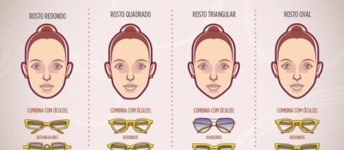 O que o formato do seu rosto diz sobre você?