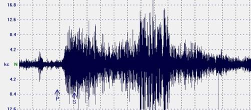 Scossa di terremoto al Nord e al Centro Italia
