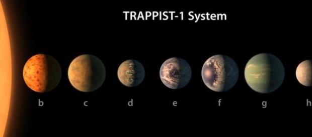 Planetas E, F e G seriam os mais indicados