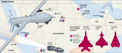 Saudi jets join America's secret war in Yemen | The Times - thetimes.co.uk