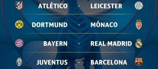 Eliminatorias Cuartos de Final UEFA Champions League Fuente: UEFA.com