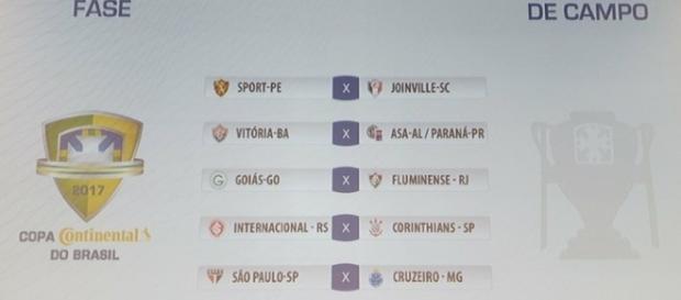 Confrontos da Copa do Brasil ..