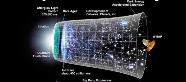 ΔS ≥ 0 - astrodidact: Astronomers have found the first... - tumblr.com