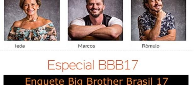 enquete bbb18 uol