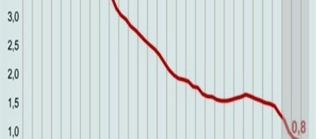 journaldunet.com-economie-retraites-pourquoi-le-systeme-est-en-danger