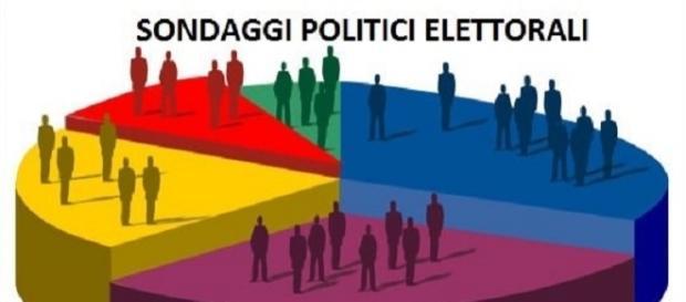 Ultime notizie politica, sabato 4 marzo 2017: sondaggi politici elettorali, il M5S davanti al PD
