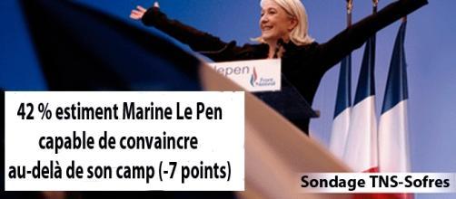 En 2016, 49% de l'opinion pensait que Marine Le Pen pouvait convaincre au-delà des adhérents