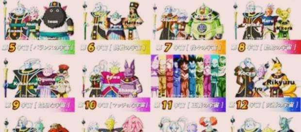 Estos son los nombres de los supremos Kaio
