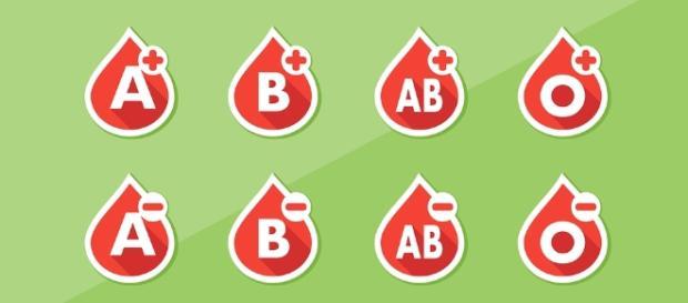 Gruppi sanguigni che individuano il rischio infarto