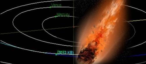 ALERTA: El Asteroide 2013 KB – Posible impacto con la Tierra ... - wordpress.com