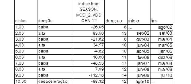 A criminalidade em alta no Brasil