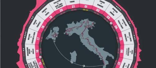 Ciclismo | Las etapas que no te puedes perder del Giro de Italia ... - as.com