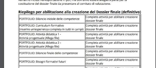 Come scaricare il Dossier Finale