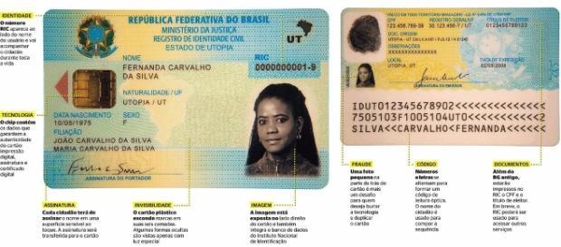 Lei institui documento único no Brasil