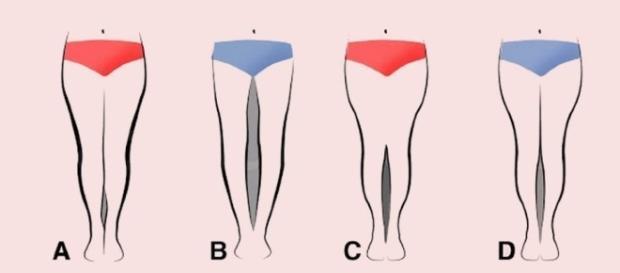 O que suas pernas revelam sobre sua intimidade (Foto: Google)