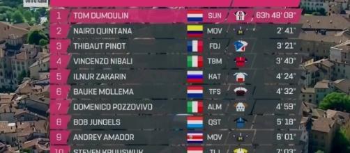 La classifica generale dopo la tappa di Bergamo