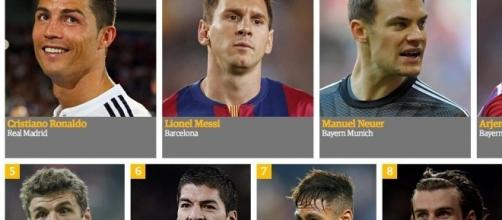 Foot Européen - Le classement référence des 100 meilleurs joueurs ... - foot01.com