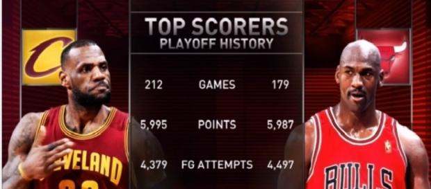 db7b27ea07fa Michael Jordan and LeBron James playoff scoring comparison - TNT Youtube