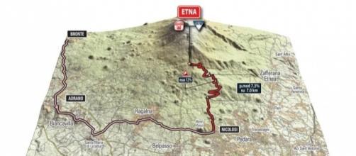 Giro d'Italia 2017: arrivo in salita sull'Etna nella quarta tappa