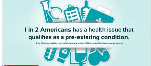The stats are alarming--one in two Americans have a pre-existing condition. DragonI - tumblr.com