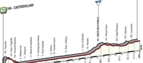 Giro d'Italia 2017, settima tappa: Castrovillari-Alberobello ... - oasport.it