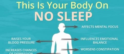 What Happens in Your Body When You're Sleep Deprived? - mercola.com