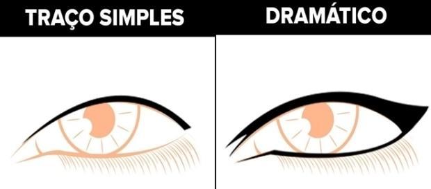 Descubra o que o estilo de cada delineado pode revelar sobre alguém (Foto: Reprodução)