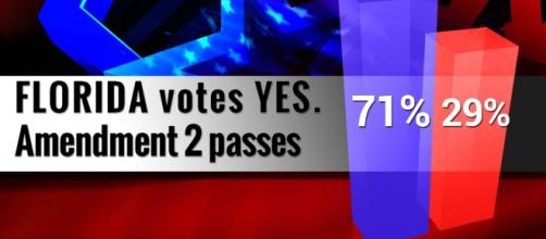 Tenth Amendment Center Blog | Florida Voters Approve Medical ... - tenthamendmentcenter.com
