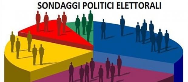 Ultimi sondaggi politici elettorali La7