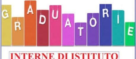 Graduatorie Interne di Istituto