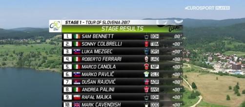 La classifica della prima tappa del Giro di Slovenia
