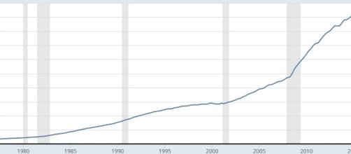 Le vrai bilan d'Obama - AgoraVox le média citoyen - agoravox.fr