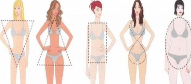 Formato do corpo revela personalidade - Google