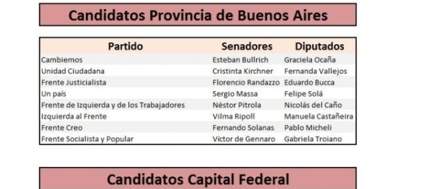 Algunos candidatos de las elecciones, casi todas listas únicas