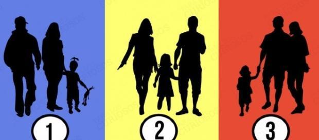 Qual figura não representa a de uma familia? ( Imagem: Google)
