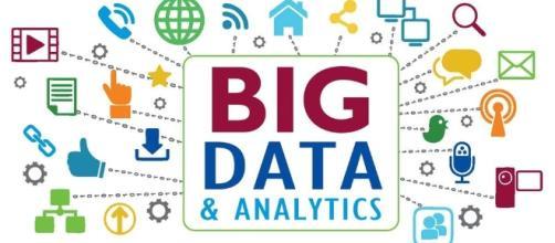 Arvensys :: Big Data - arvensystech.com