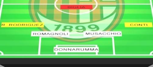 Formazione Milan 2017: una squadra da sogno