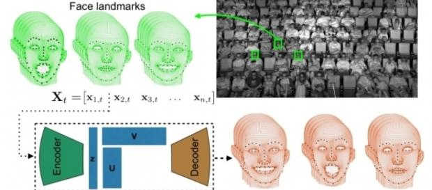 This facial recognition system tracks how you're enjoying a movie ... - techcrunch.com
