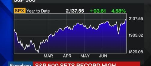 S&P 500 Index logs 13% growth in market capitalization since November 2016. Photo via Bloomberg, YouTube.