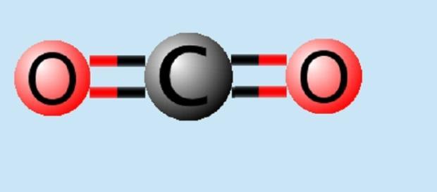CO2 molecule (Gerry Garcia/Wikimedia)